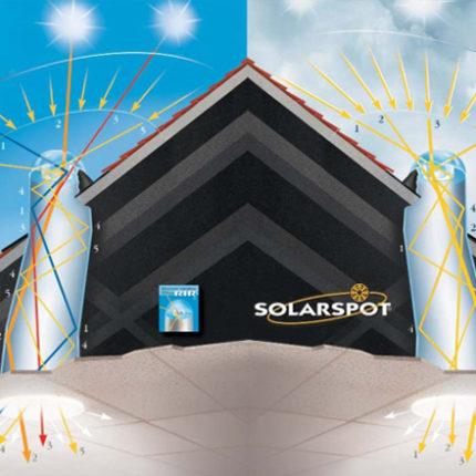 SolarSpot – Iluminação Natural